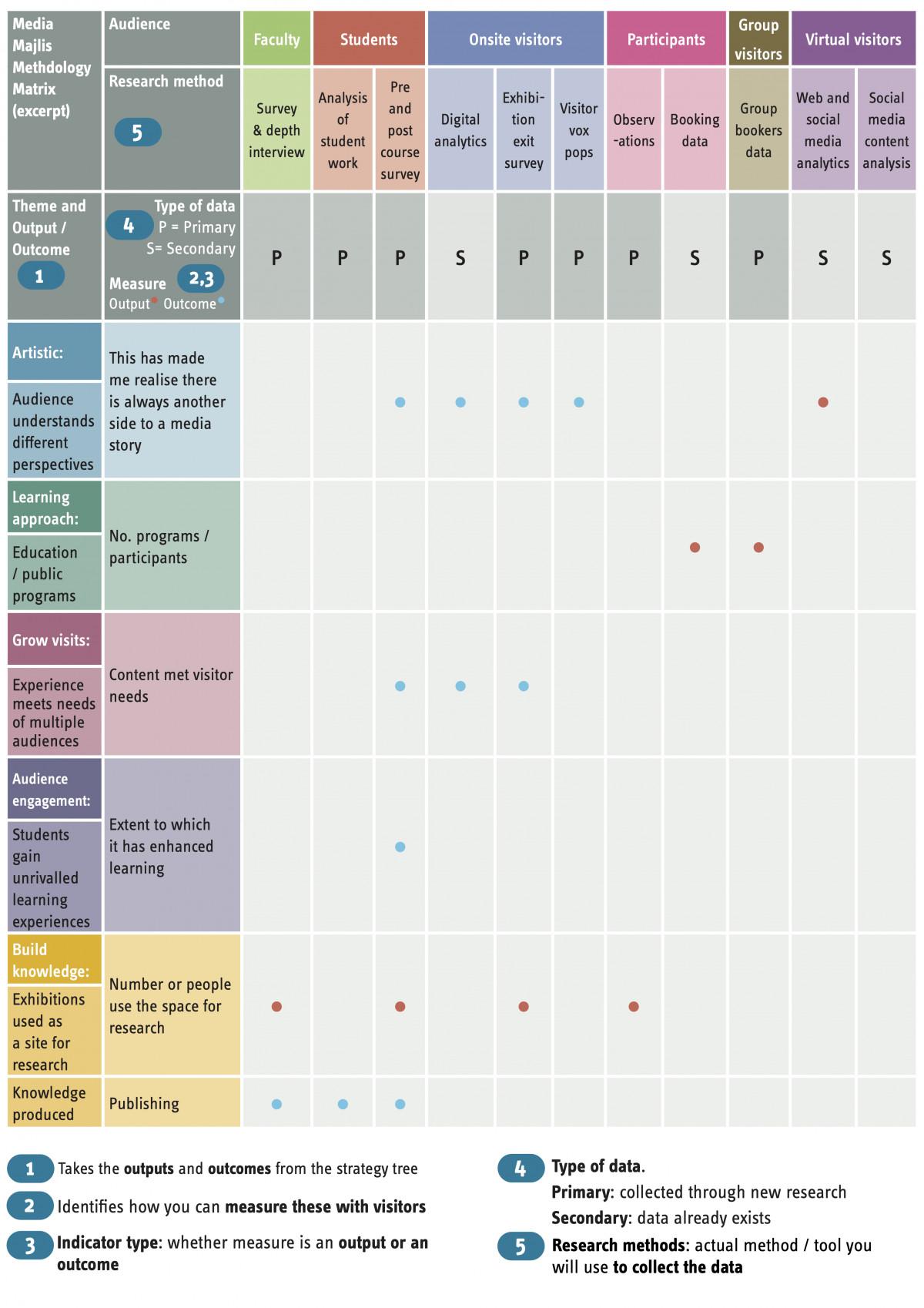 eng-media-majlis-methodology-matrix-v4-portrait.jpg
